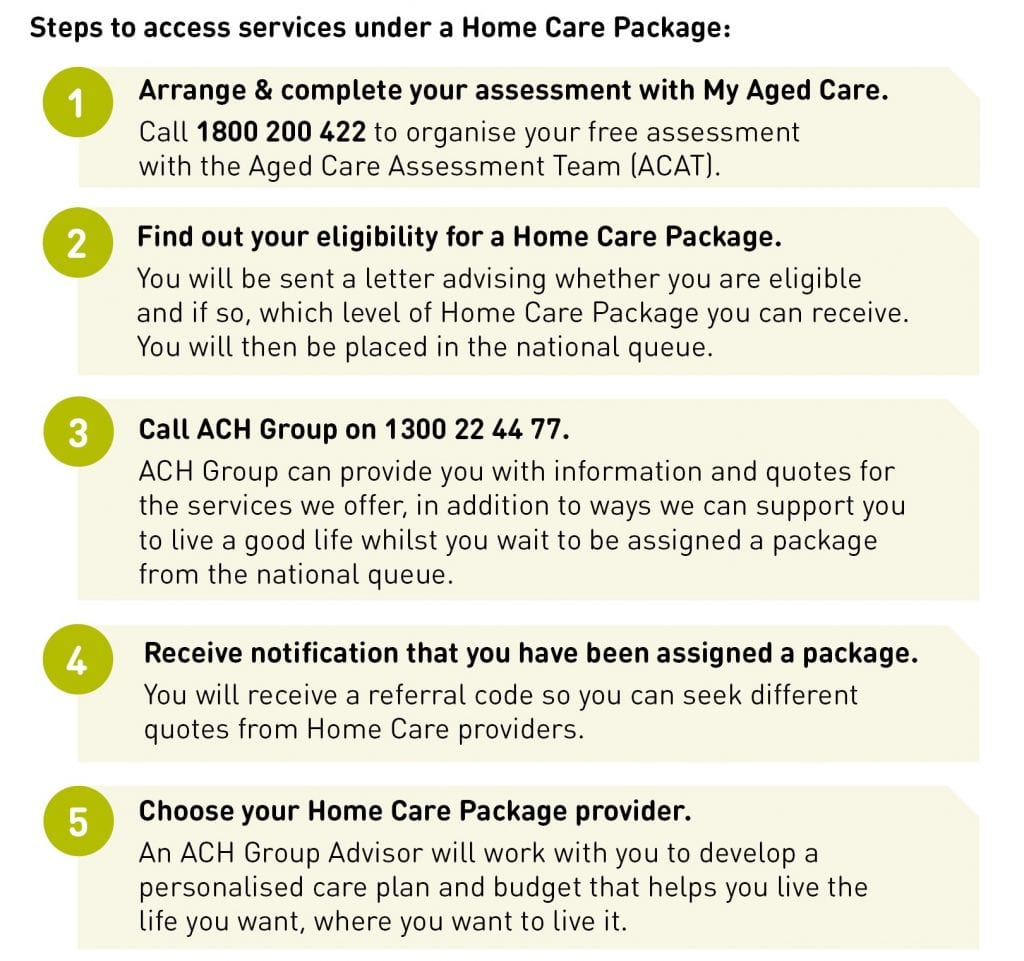 Steps-for-home-care-packages