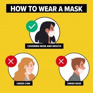 2 covid mask wearing