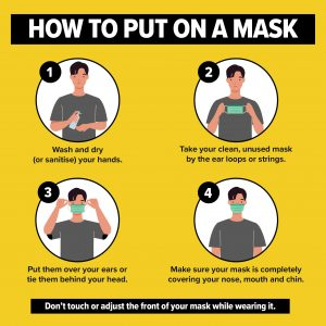 3 covid mask wearing