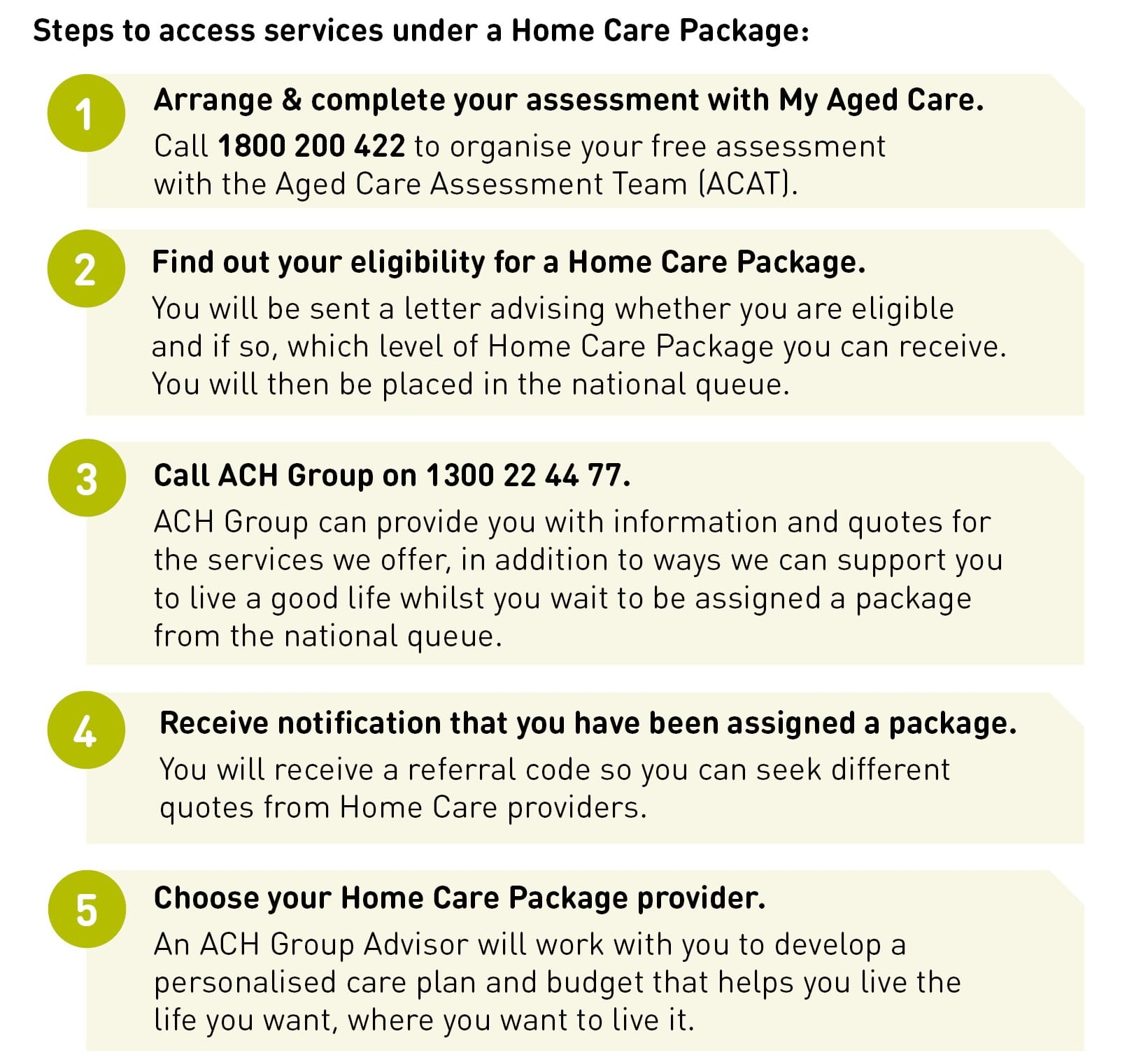 Steps for home care packages